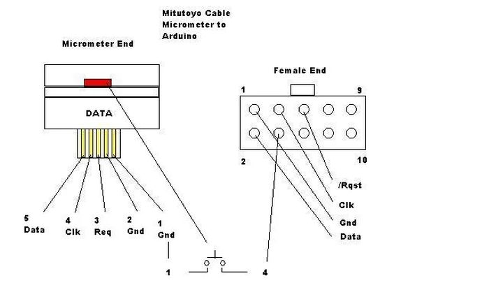 Mitutoyo Cable Schematic Interfacing a Digital Micrometer to a Arduino & VGA Monitor