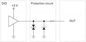 Photo of Test Ideas: Protect USB measurement circuits