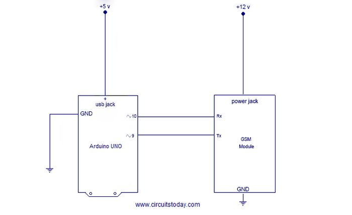 Schematic How to Interface GSM Module to Arduino-Send and Receive SMS
