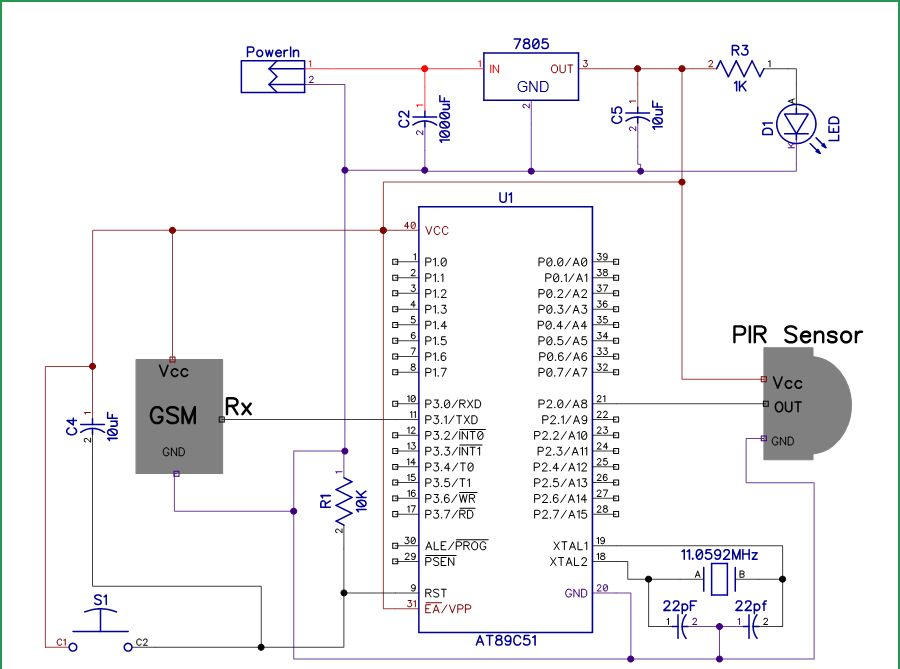 Schematic PIR Sensor and GSM Based Security System