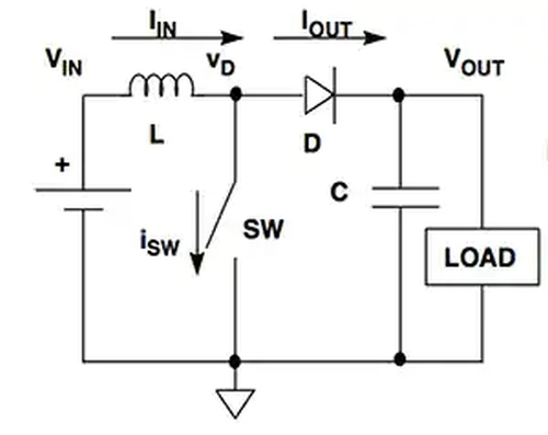 Schematic The Advantages (and Drawbacks) of DC-to-DC Voltage Converters with Integrated Inductors